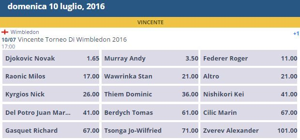 quote-eurobet-vincente-wimbledon