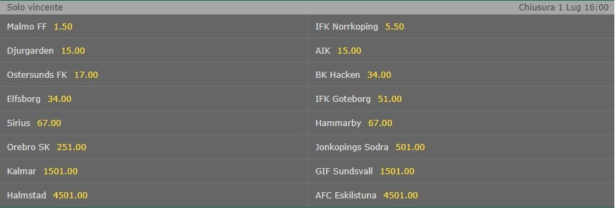 quote-vincente Allsvenskan