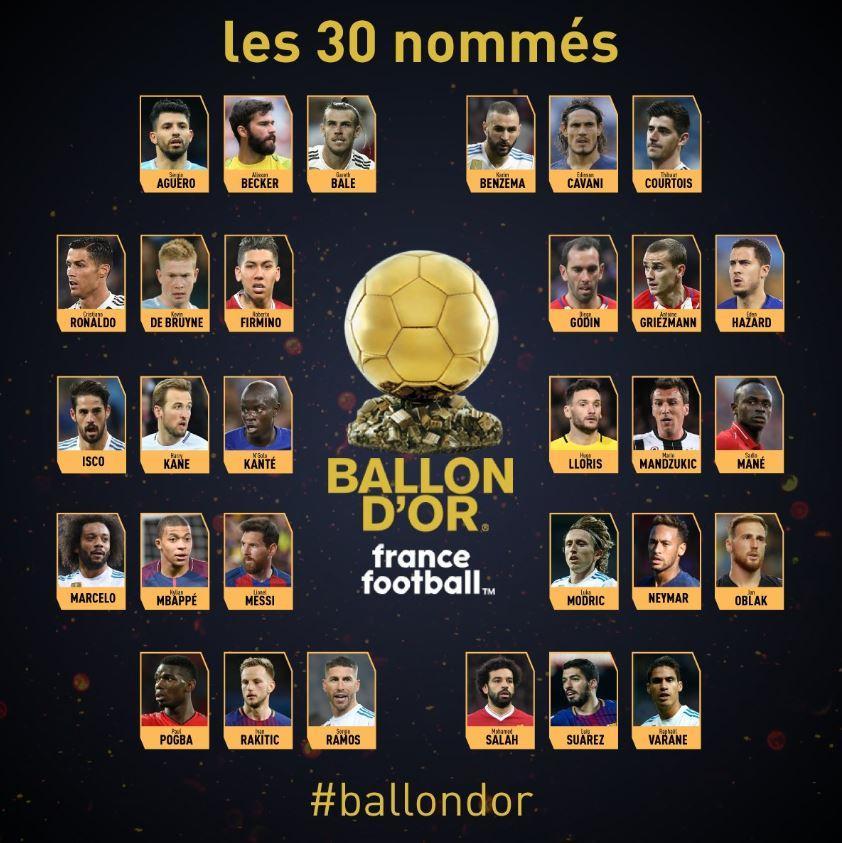 Candidati Pallone d'Oro 2018