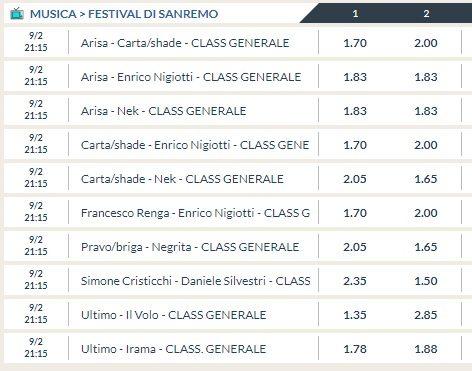 Testa a Testa Sanremo Eurobet
