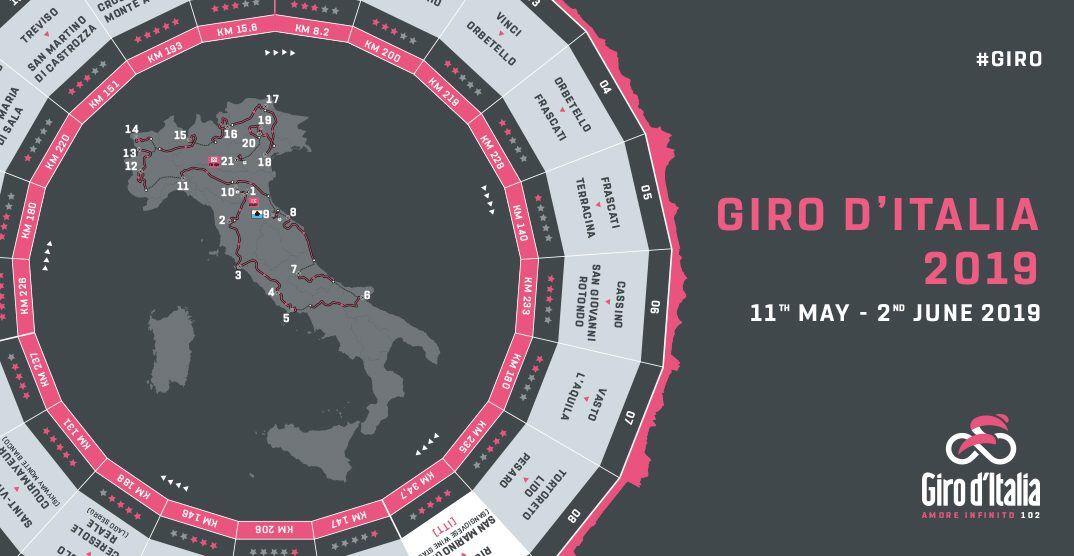 Scommesse Giro d'Italia 2019